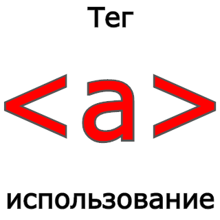 Применение тега a HTML