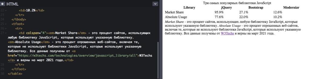 Вставка ссылки и общей колонки в таблицу для HTML