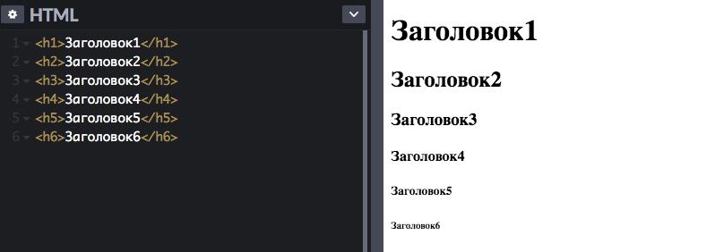 Вид заголовков на странице от h1 до h6