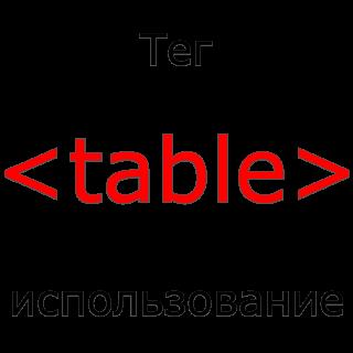Применение тега table в HTML