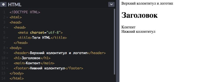 Вид кода, написанного в теге pre