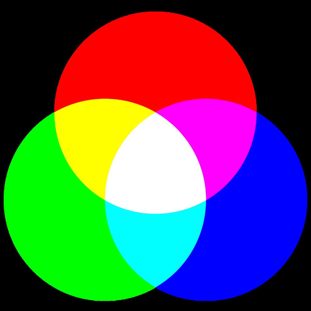 Палитра цветов в HTML