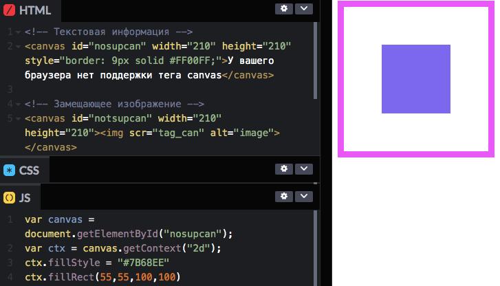 Альтернативный контент для браузеров, не поддерживающих canvas